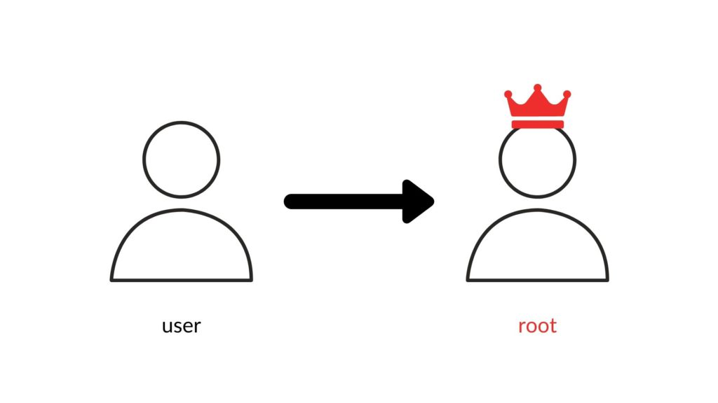 user to root in macOS
