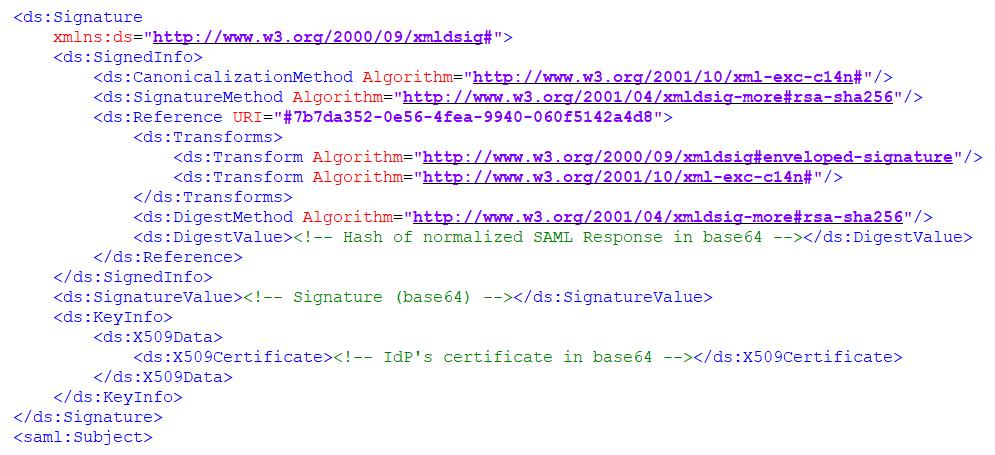 saml signature